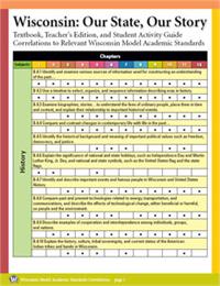 Standards correlation chart.
