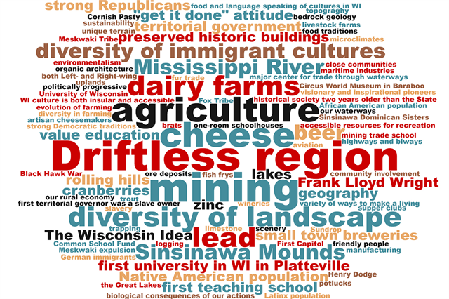 "Suggestions made on Post-It notes during the Wisconsin Historical Society's May 2, 2019 ""Share Your Voice"" new museum public listening session in Platteville were turned into this word cloud, with the most suggested words in the biggest type."