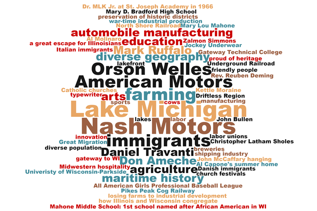 "Suggestions made on Post-It notes during the May 22, 2019 ""Share Your Voice"" new museum listening session in Kenosha were turned into this word cloud, with the most suggested words in the biggest type."